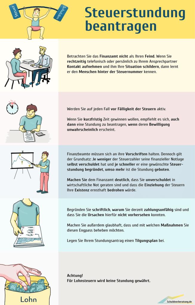 Infografik zur Steuerstundung (Für größere Ansicht auf das Bild klicken.)