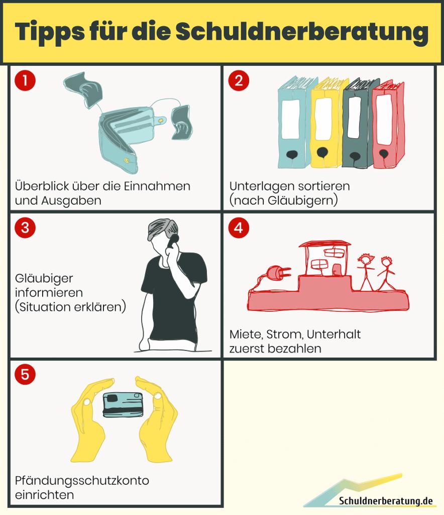 Richtige Vorbereitung auf die Schuldnerberatung: Unsere Tipps als Infografik.
